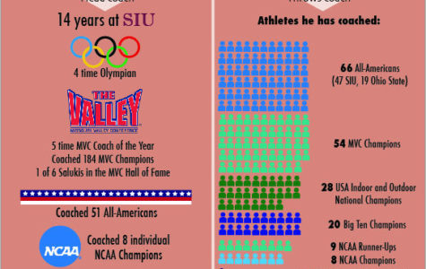 Price-Smith leaving SIU Track and Field