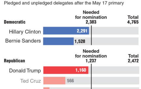 Sanders wants recount in Kentucky