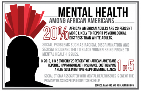 Lecturers examine mental health among African-American women