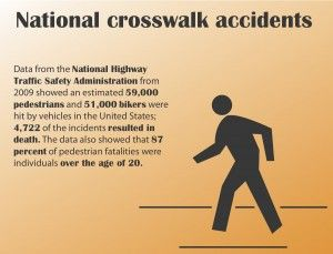 Crosswalk safety top priority