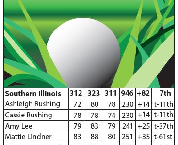 Women's Golf earns seventh in Normal