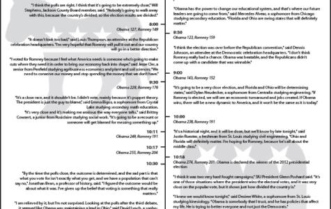 Election 2012 timeline