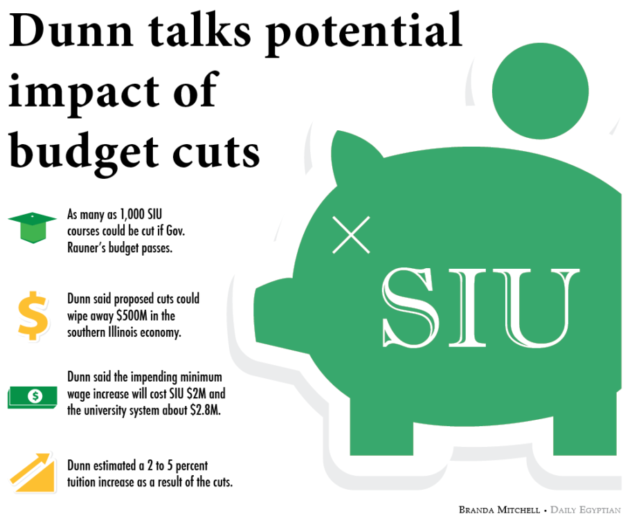 Dunn talks potential impact of budget cuts at hearing
