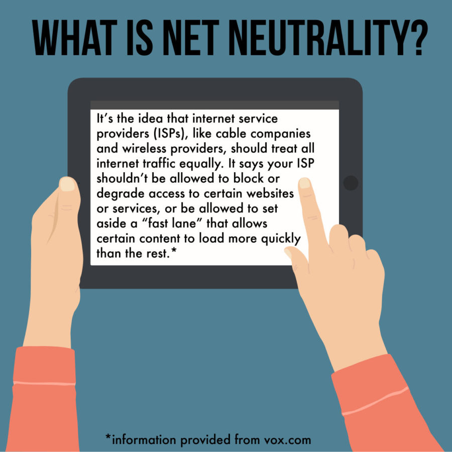 FCC votes in favor of net neutrality