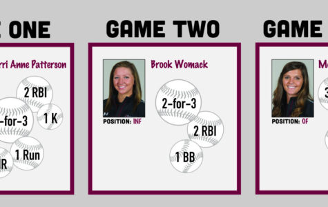 Salukis sweep Shockers; move to 6-0 in MVC