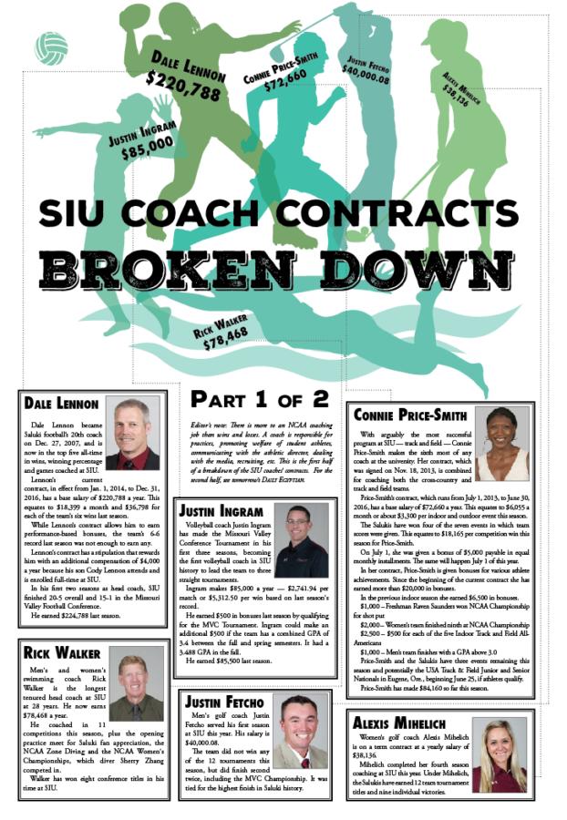 SIU coach contracts broken down part I