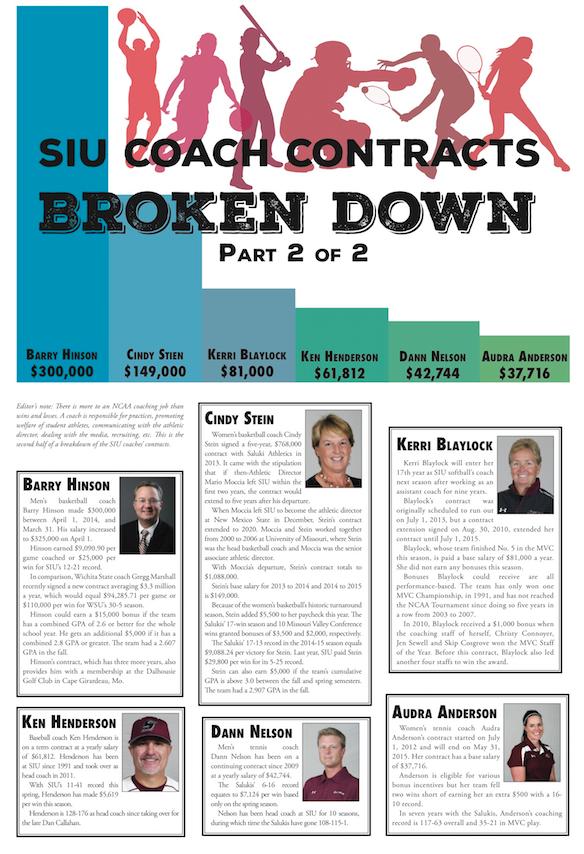 SIU coach contracts broken down part II