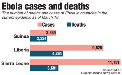Liberia declared free of Ebola, but authorities remain cautious