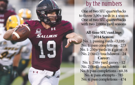 SIU Football: Postseason Awards