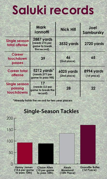 Football Dawgs sniffing records