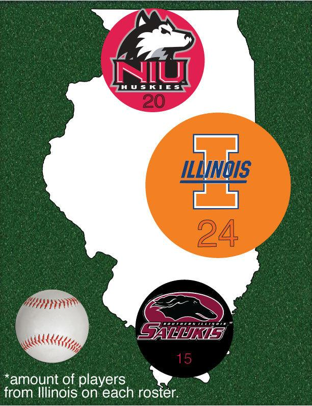 Salukis gear up for battle of Illinois