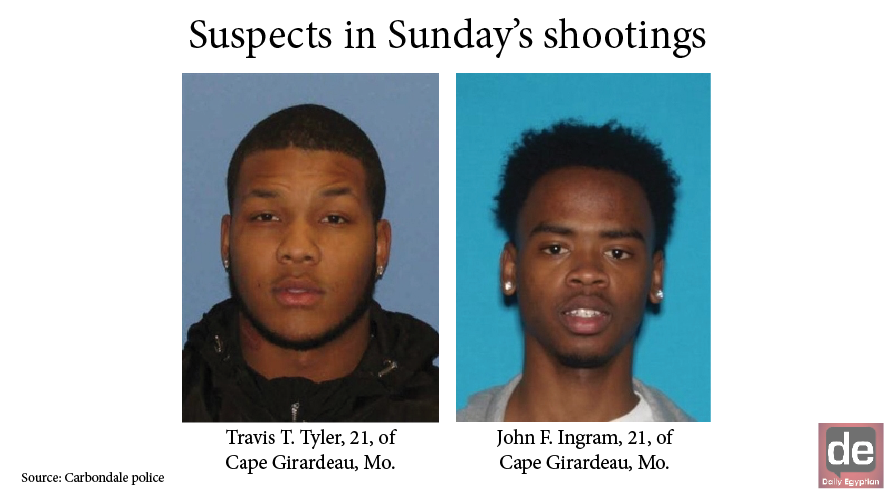 Third suspect in custody in Easter Sunday shooting