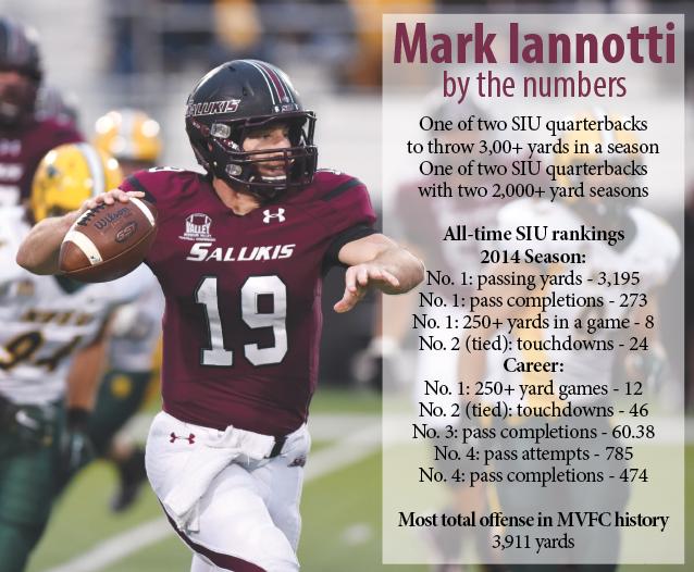 Iannotti named to college football honor society