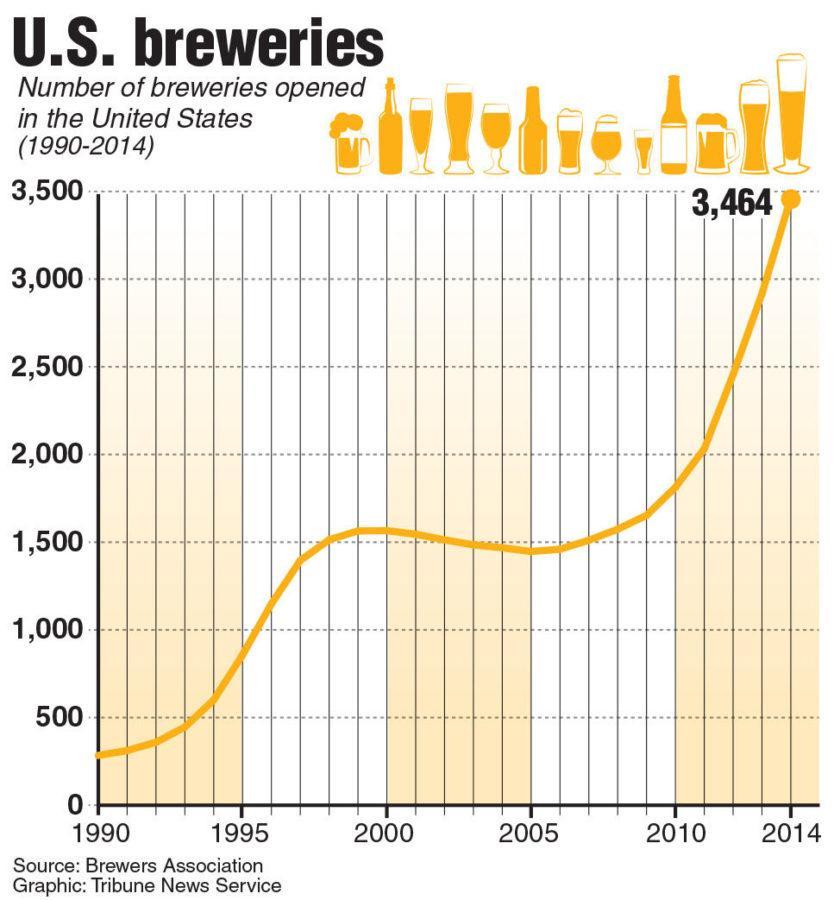 For some craft beer, hop over to CarbondaleALE Brew Fest