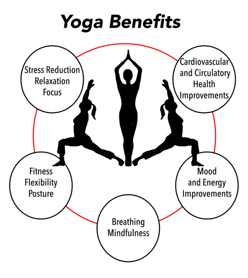 Rec center yoga classes can help save stressed students
