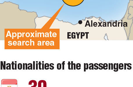 Human remains and wreckage from EgyptAir Flight 804 found in Mediterranean
