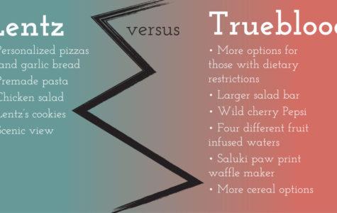 Dining hall duels: Lentz or Trueblood?