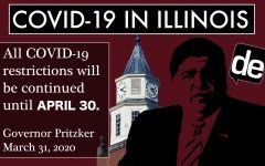 COVID-19 Update: 3/31- 937 new cases in Illinois, Pritzker extends stay at home order