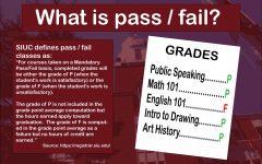 SIU offers pass/no pass grading option for fall