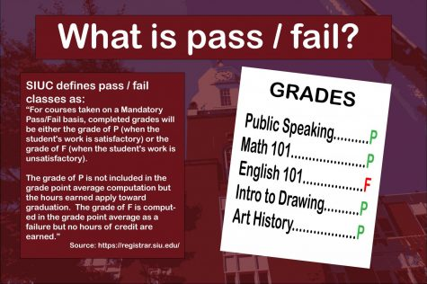 SIU offers pass/no pass grading option for fall