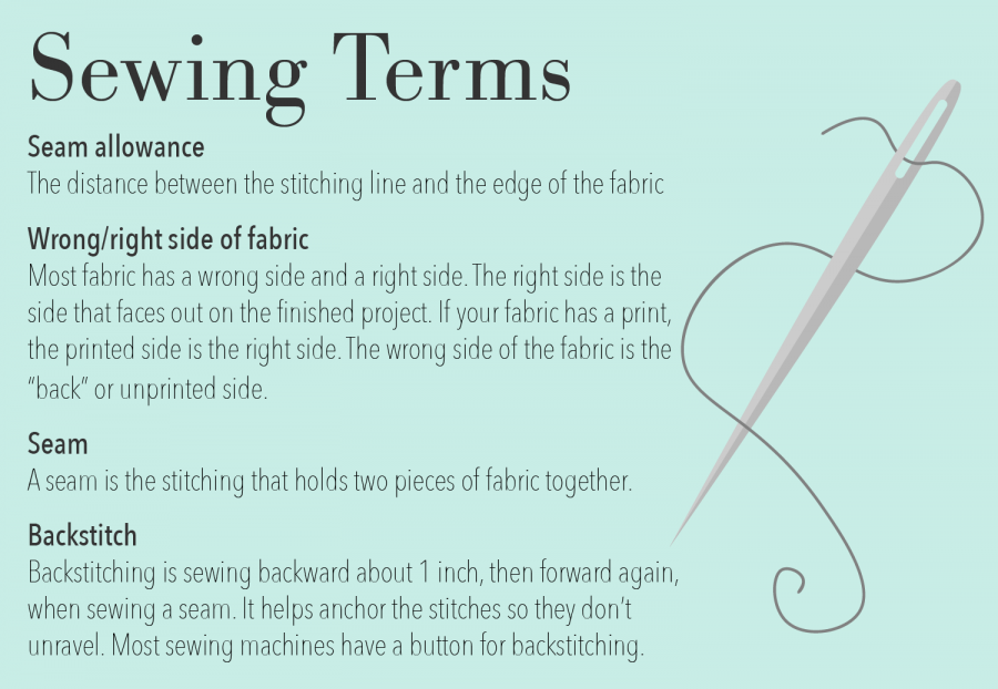 Sewing terms RGB