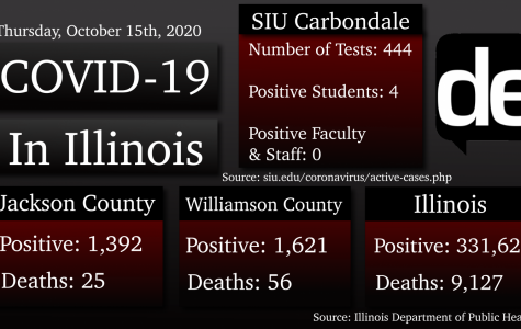 Jackson County reports 21 new COVID-19 cases one death, is at warning level