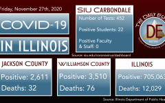 Jackson County Health Department reports 30 new COVID-19 cases
