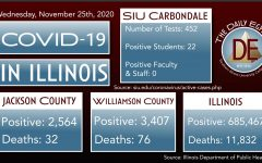 COVID-19 Update: Jackson County reports 50 new cases