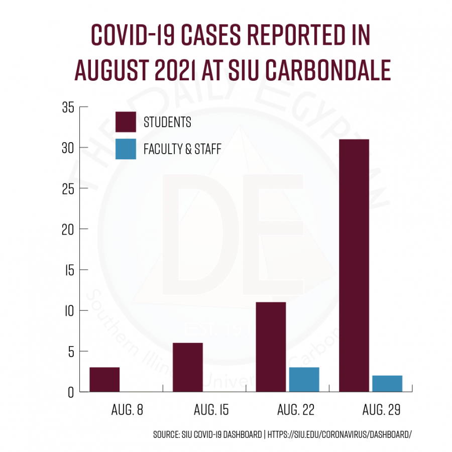 Brief: SIH staff quit in response to vaccine mandate; SIU returns to record-level COVID cases